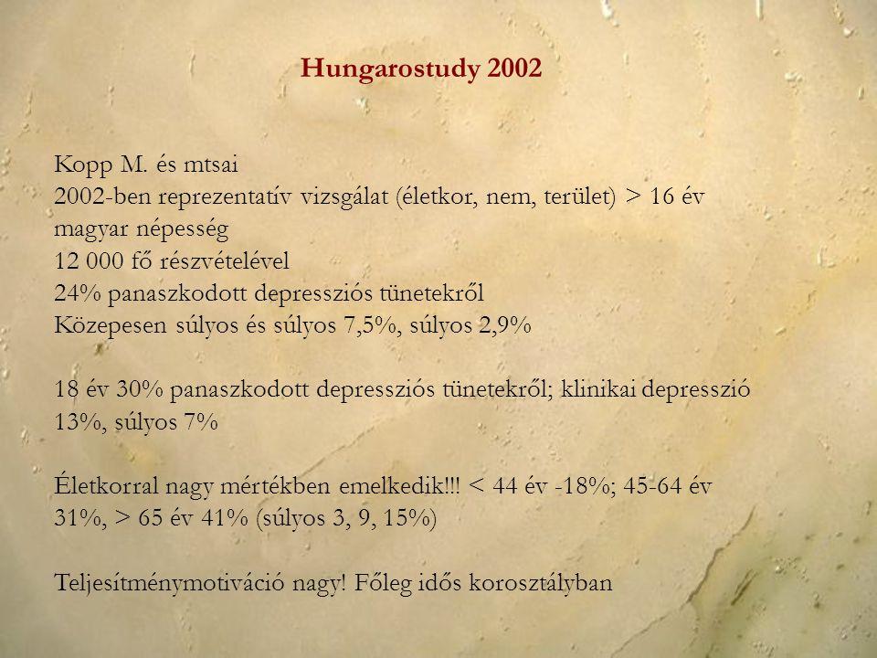 Hungarostudy 2002 Kopp M. és mtsai 2002-ben reprezentatív vizsgálat (életkor, nem, terület) > 16 év magyar népesség 12 000 fő részvételével 24% panasz
