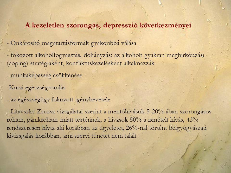 A kezeletlen szorongás, depresszió következményei - Önkárosító magatartásformák gyakoribbá válása - fokozott alkoholfogyasztás, dohányzás: az alkoholt