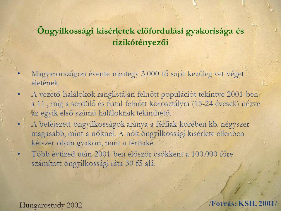 Öngyilkossági kisérletek előfordulási gyakorisága és rizikótényezői Magyarországon évente mintegy 3.000 fő saját kezűleg vet véget életének A vezető h