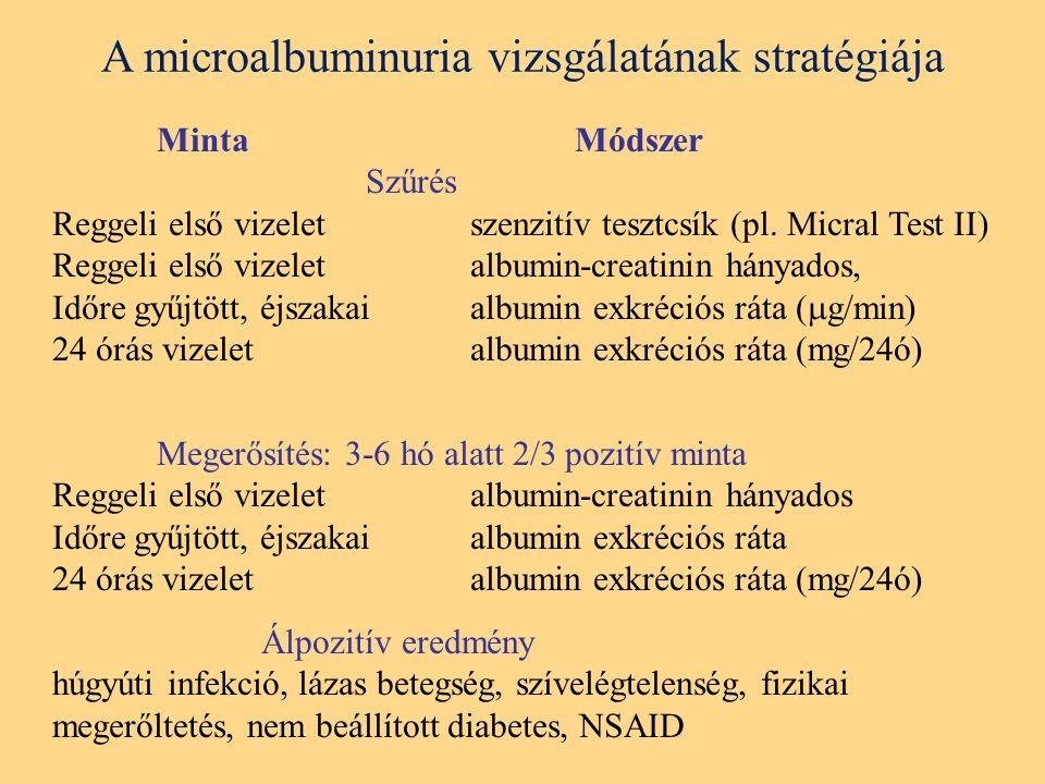 MintaMódszer Szűrés Reggeli első vizeletszenzitív tesztcsík (pl.