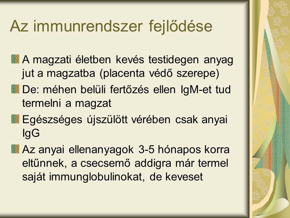Az immunrendszer fejlődése A magzati életben kevés testidegen anyag jut a magzatba (placenta védő szerepe) De: méhen belüli fertőzés ellen IgM-et tud termelni a magzat Egészséges újszülött vérében csak anyai IgG Az anyai ellenanyagok 3-5 hónapos korra eltűnnek, a csecsemő addigra már termel saját immunglobulinokat, de keveset