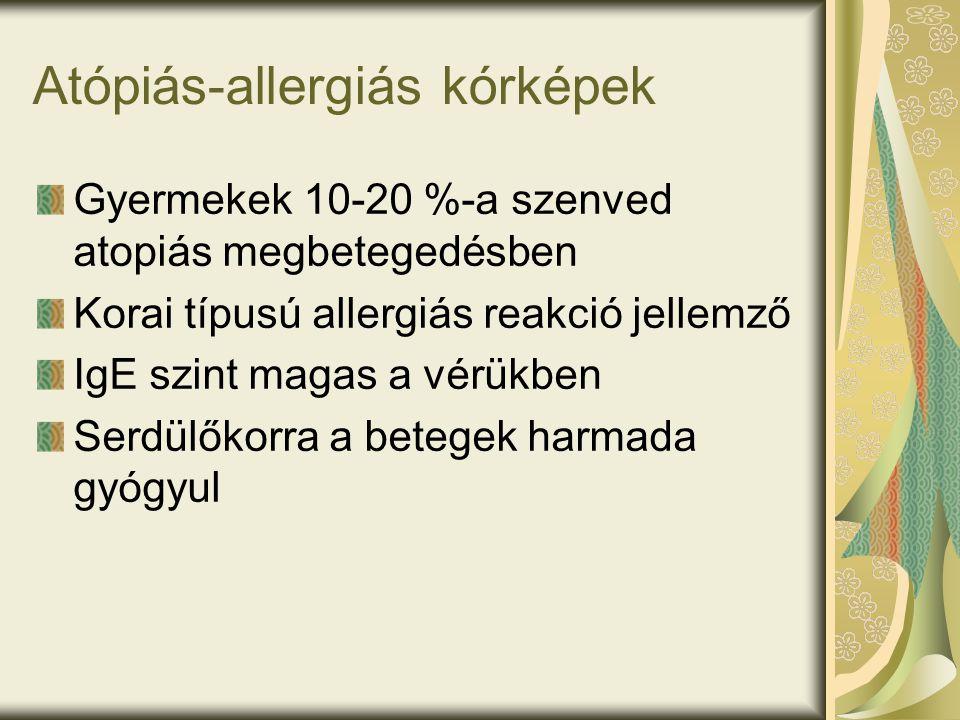 Atópiás-allergiás kórképek Gyermekek 10-20 %-a szenved atopiás megbetegedésben Korai típusú allergiás reakció jellemző IgE szint magas a vérükben Serdülőkorra a betegek harmada gyógyul