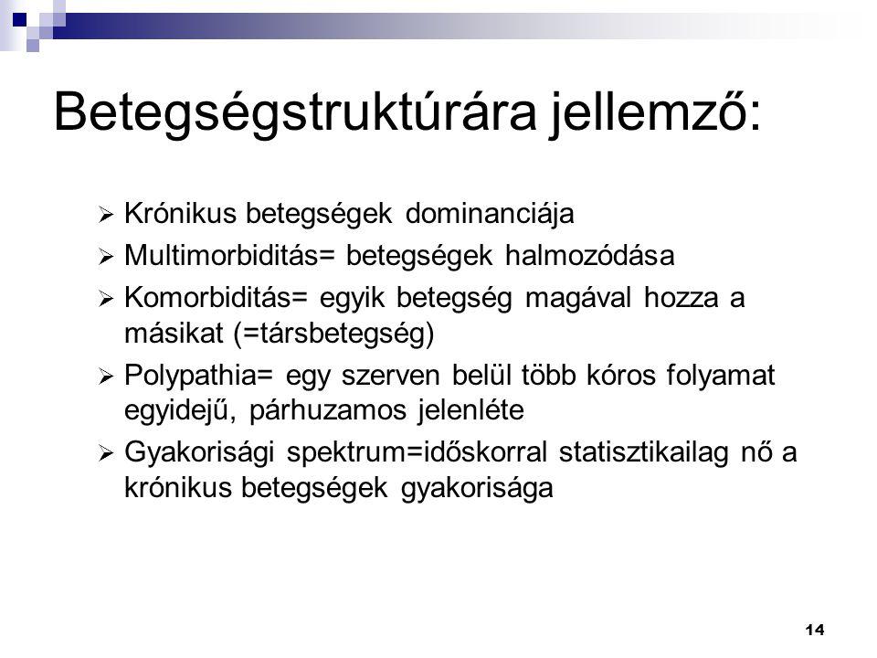 14 Betegségstruktúrára jellemző:  Krónikus betegségek dominanciája  Multimorbiditás= betegségek halmozódása  Komorbiditás= egyik betegség magával h