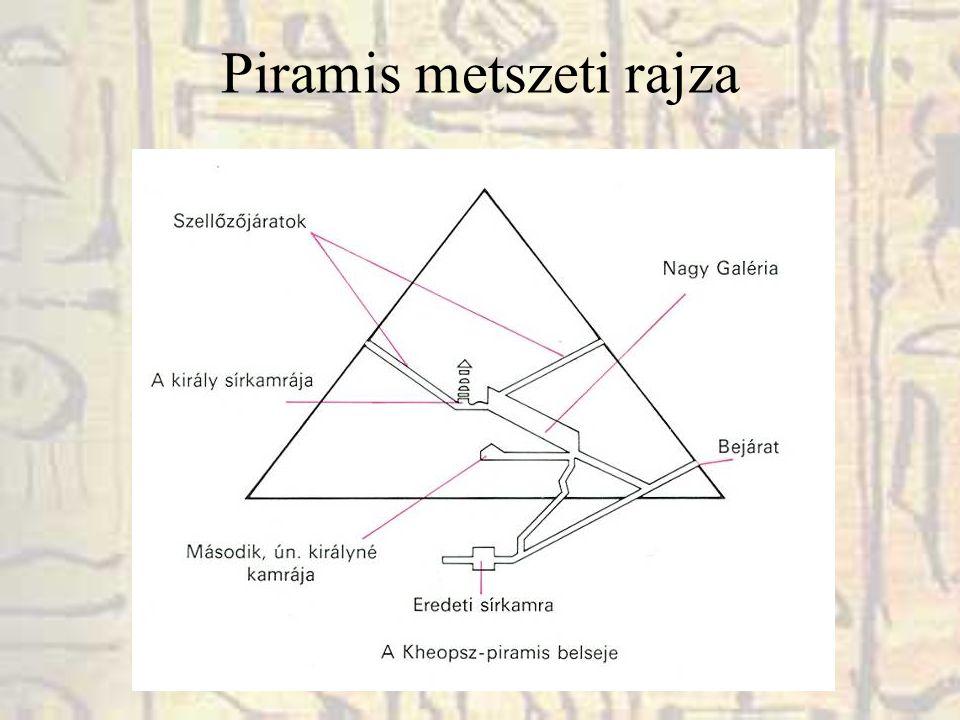 Piramis metszeti rajza