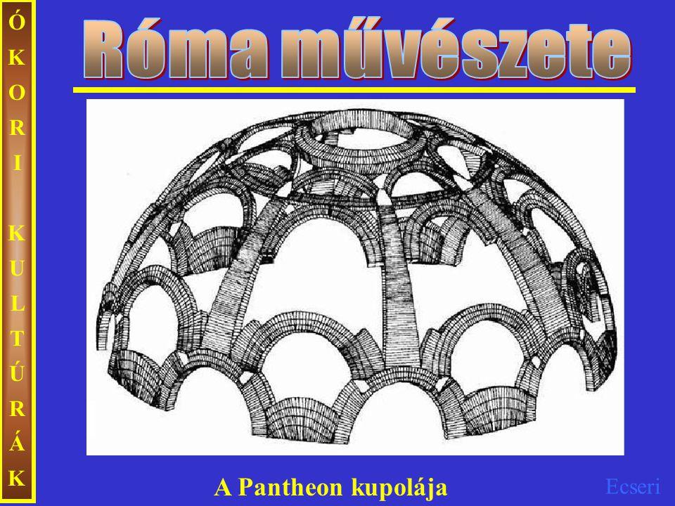 Ecseri ÓKORIKULTÚRÁKÓKORIKULTÚRÁK A Pantheon kupolája