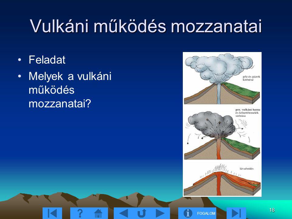 FOGALOM 18 Vulkáni működés mozzanatai Feladat Melyek a vulkáni működés mozzanatai?