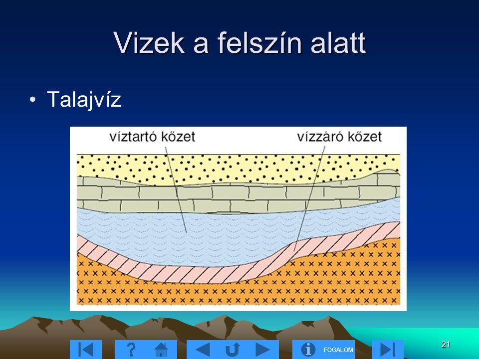 FOGALOM 21 Vizek a felszín alatt Talajvíz