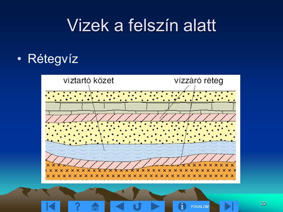 FOGALOM 22 Vizek a felszín alatt Rétegvíz