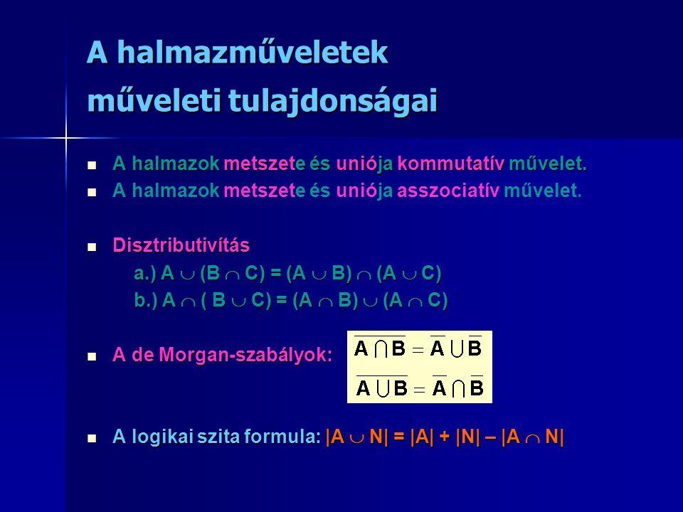 A halmazműveletek műveleti tulajdonságai A halmazok metszete és uniója kommutatív művelet.