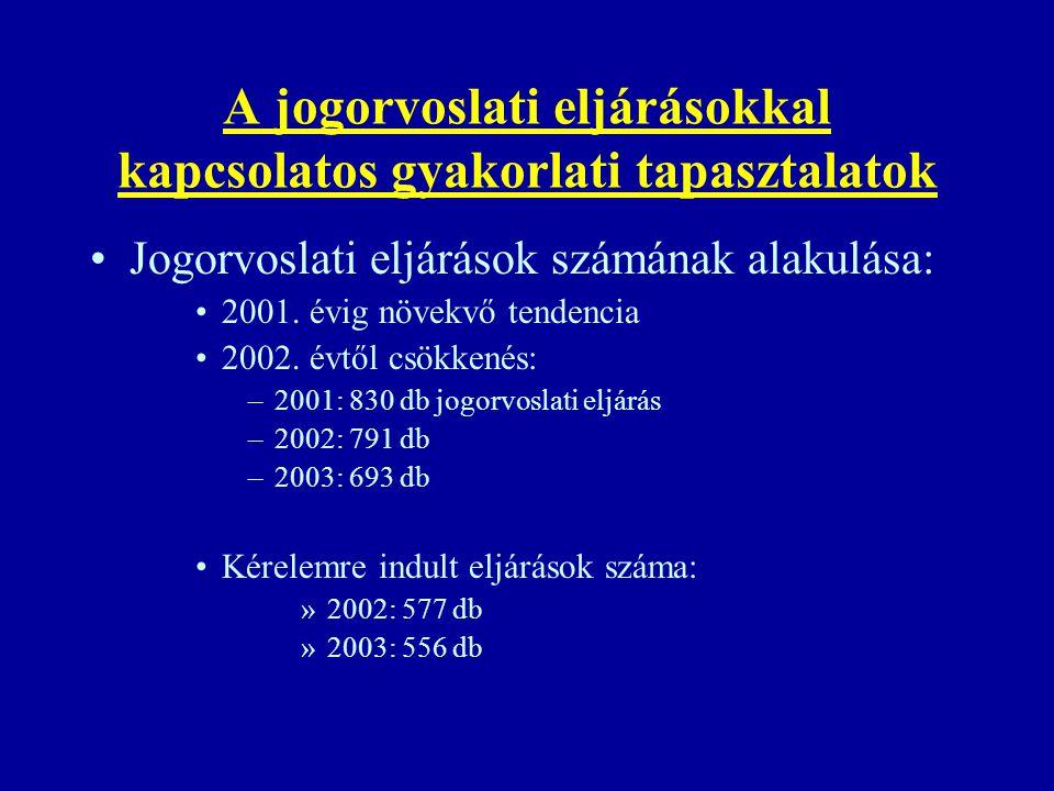 A jogorvoslati eljárásokkal kapcsolatos gyakorlati tapasztalatok Jogorvoslati eljárások számának alakulása: 2001. évig növekvő tendencia 2002. évtől c