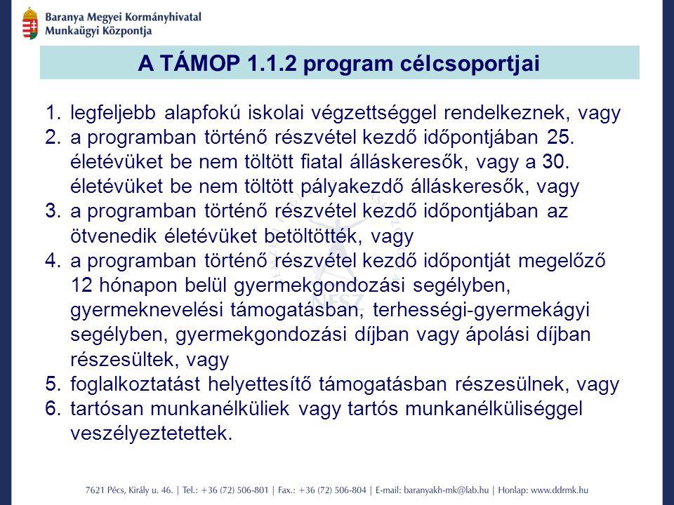 A TÁMOP 1.1.2 program célcsoportjai 1.legfeljebb alapfokú iskolai végzettséggel rendelkeznek, vagy 2.a programban történő részvétel kezdő időpontjában 25.