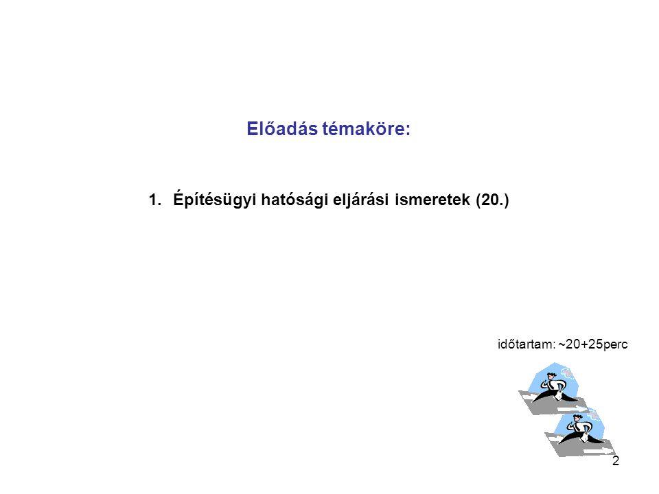 2 Előadás témaköre: 1.Építésügyi hatósági eljárási ismeretek (20.) időtartam: ~20+25perc