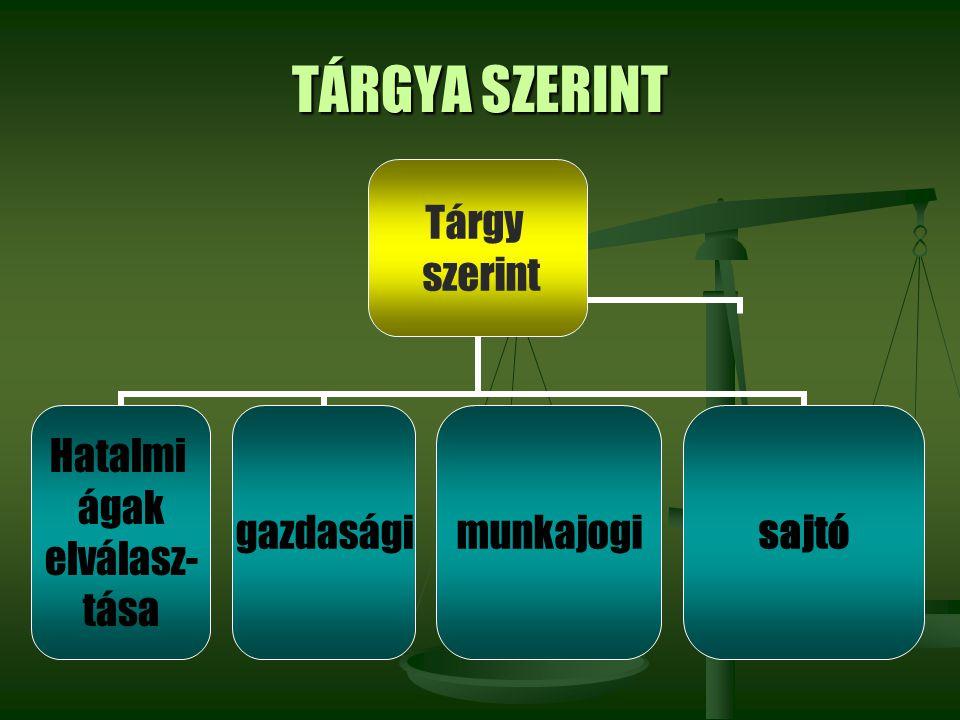 TÁRGYA SZERINT Tárgy szerint Hatalmi ágak elválasz- tása gazdaságimunkajogisajtó