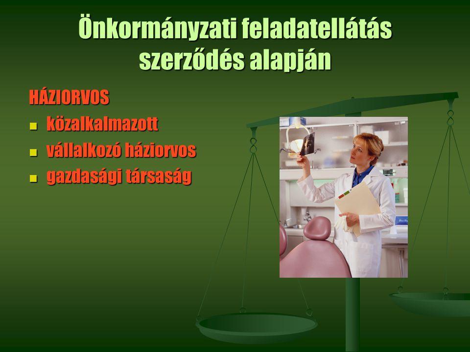 Önkormányzati feladatellátás szerződés alapján HÁZIORVOS közalkalmazott közalkalmazott vállalkozó háziorvos vállalkozó háziorvos gazdasági társaság ga