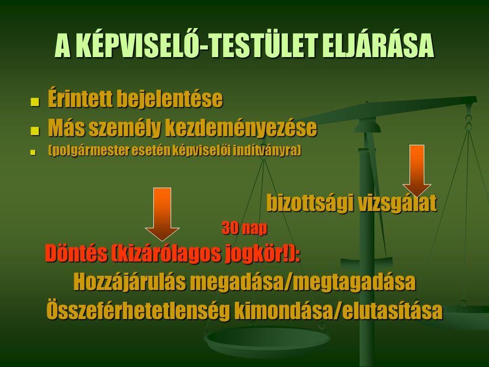 A KÉPVISELŐ-TESTÜLET ELJÁRÁSA Érintett bejelentése Érintett bejelentése Más személy kezdeményezése Más személy kezdeményezése (polgármester esetén kép
