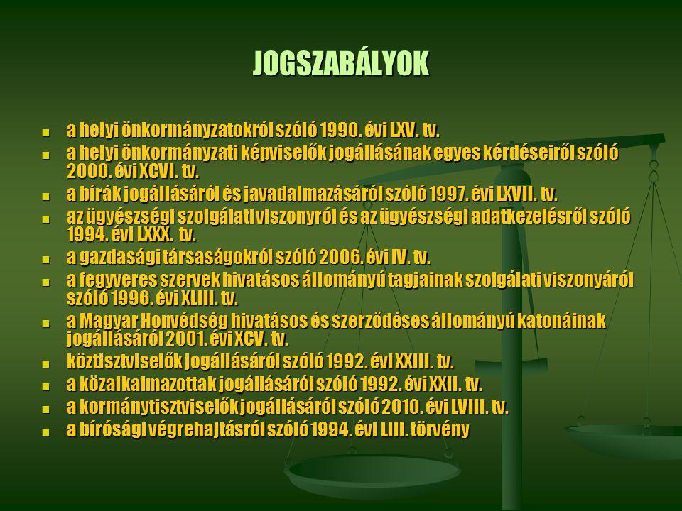 JOGSZABÁLYOK a helyi önkormányzatokról szóló 1990. évi LXV. tv. a helyi önkormányzatokról szóló 1990. évi LXV. tv. a helyi önkormányzati képviselők jo