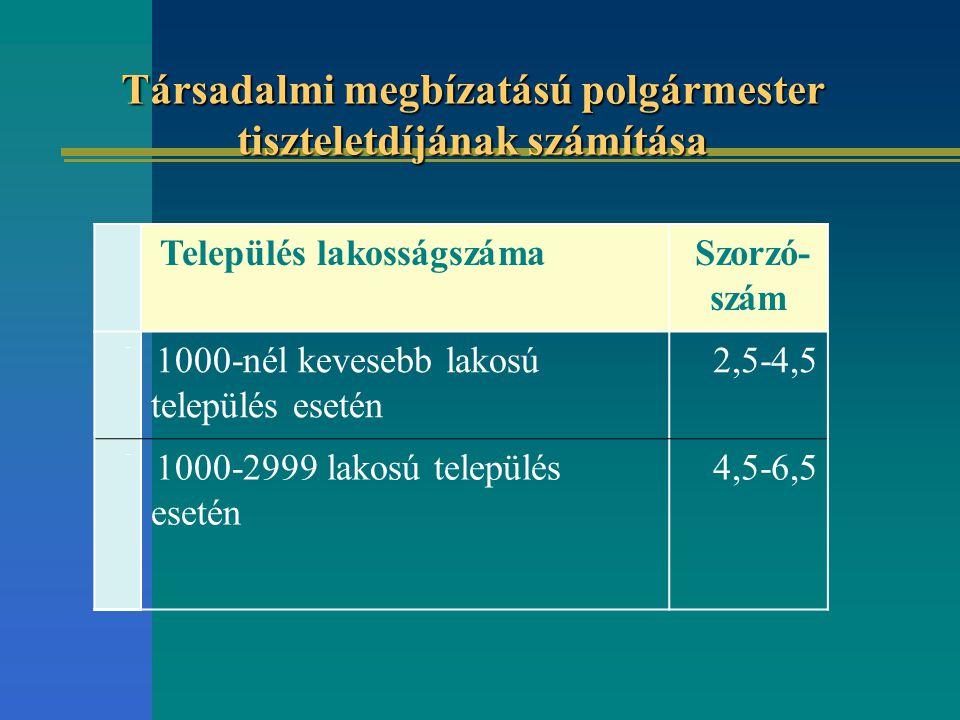 Település lakosságszáma Szorzó- szám - 1000-nél kevesebb lakosú település esetén 2,5-4,5 - 1000-2999 lakosú település esetén 4,5-6,5 Társadalmi megbíz