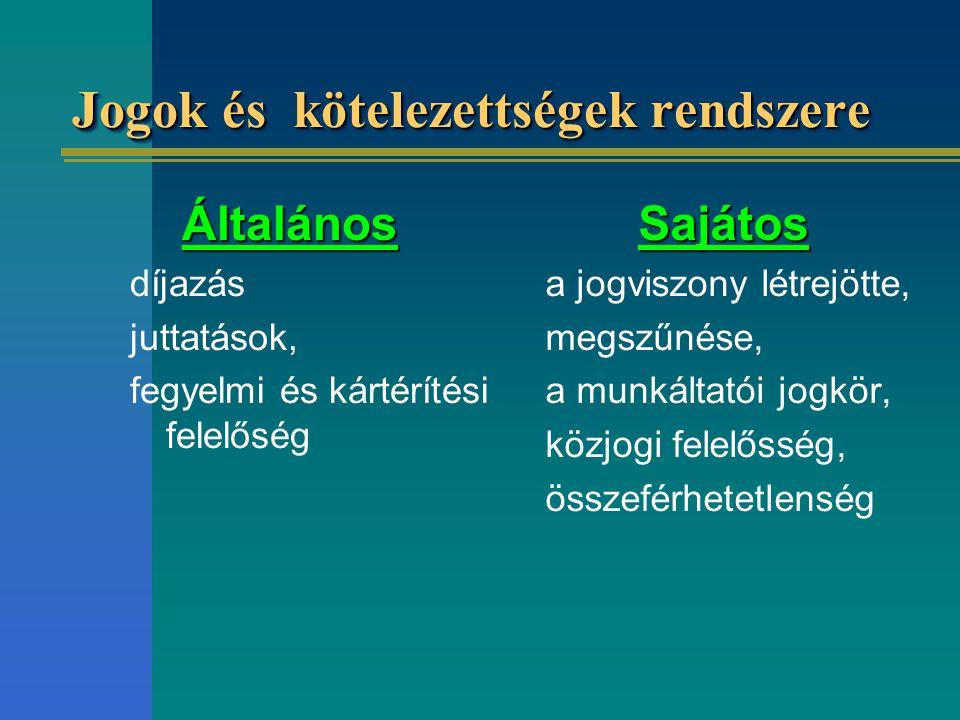 A társadalmi megbízatású alpolgármesterek díjazása település lakosságszáma Szorzószám nem kötelező 1000-nél kevesebb lakosú település esetén2,5-4,5 kötelező 1000-2999 lakosú település esetén 4,5-6,5 3000 lakos felett6,5