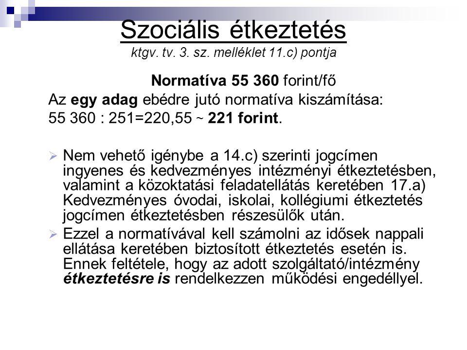 Szociális étkeztetés ktgv. tv. 3. sz. melléklet 11.c) pontja Normatíva 55 360 forint/fő Az egy adag ebédre jutó normatíva kiszámítása: 55 360 : 251=22