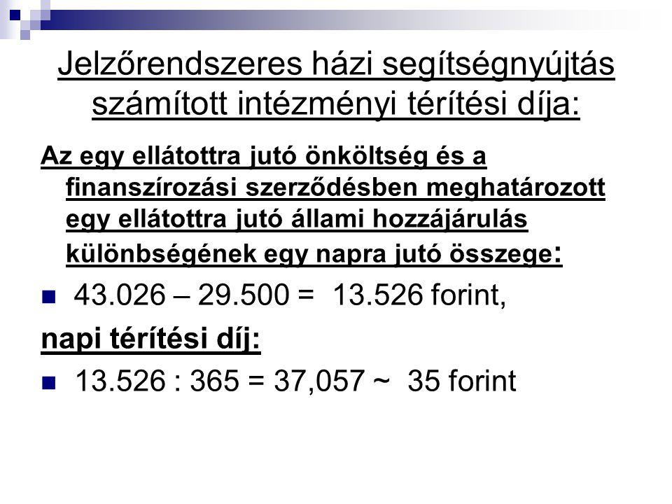 Jelzőrendszeres házi segítségnyújtás számított intézményi térítési díja: Az egy ellátottra jutó önköltség és a finanszírozási szerződésben meghatározott egy ellátottra jutó állami hozzájárulás különbségének egy napra jutó összege : 43.026 – 29.500 = 13.526 forint, napi térítési díj: 13.526 : 365 = 37,057 ~ 35 forint