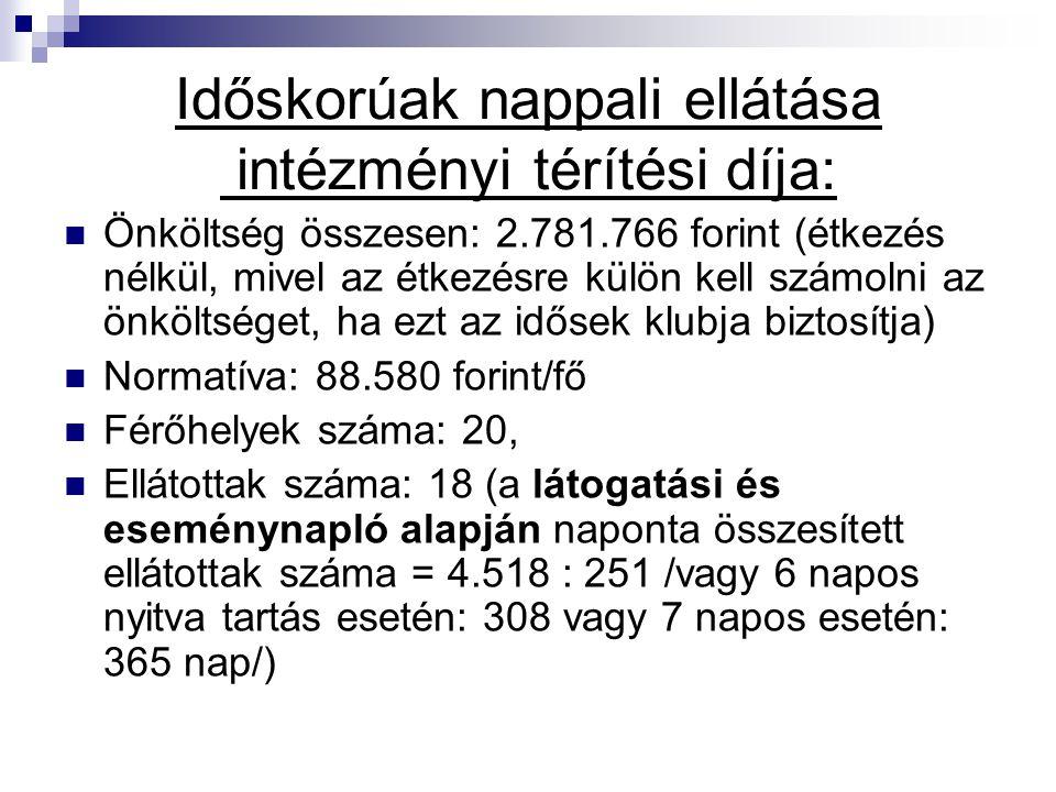 Időskorúak nappali ellátása intézményi térítési díja: Önköltség összesen: 2.781.766 forint (étkezés nélkül, mivel az étkezésre külön kell számolni az