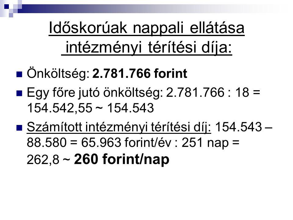 Időskorúak nappali ellátása intézményi térítési díja: Önköltség: 2.781.766 forint Egy főre jutó önköltség: 2.781.766 : 18 = 154.542,55 ~ 154.543 Számí