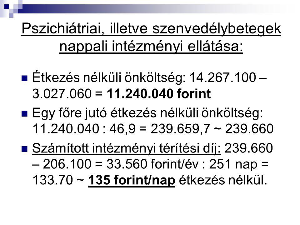 Pszichiátriai, illetve szenvedélybetegek nappali intézményi ellátása: Étkezés nélküli önköltség: 14.267.100 – 3.027.060 = 11.240.040 forint Egy főre j