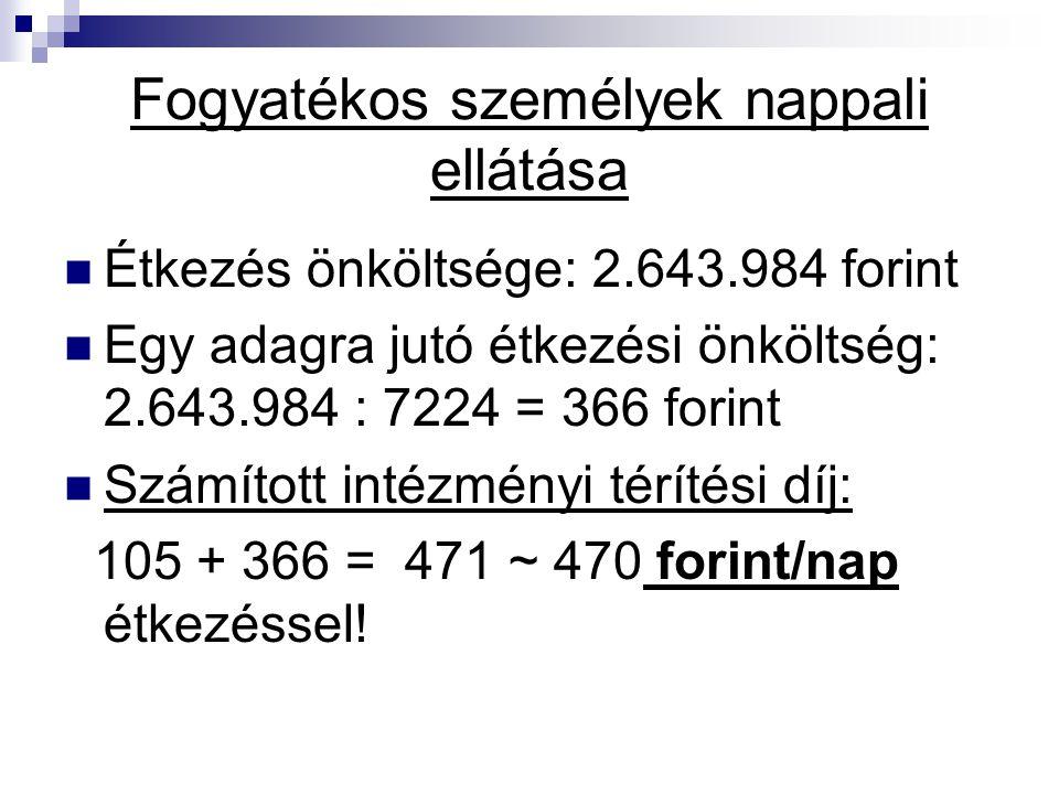 Fogyatékos személyek nappali ellátása Étkezés önköltsége: 2.643.984 forint Egy adagra jutó étkezési önköltség: 2.643.984 : 7224 = 366 forint Számított