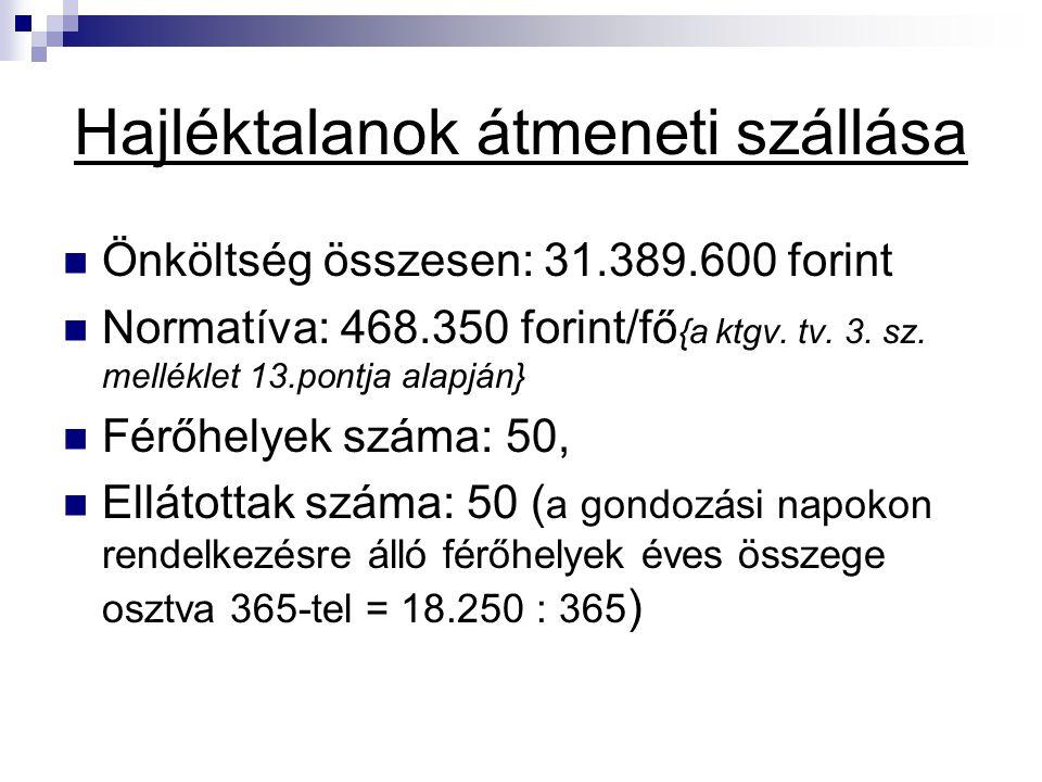 Hajléktalanok átmeneti szállása Önköltség összesen: 31.389.600 forint Normatíva: 468.350 forint/fő {a ktgv. tv. 3. sz. melléklet 13.pontja alapján} Fé