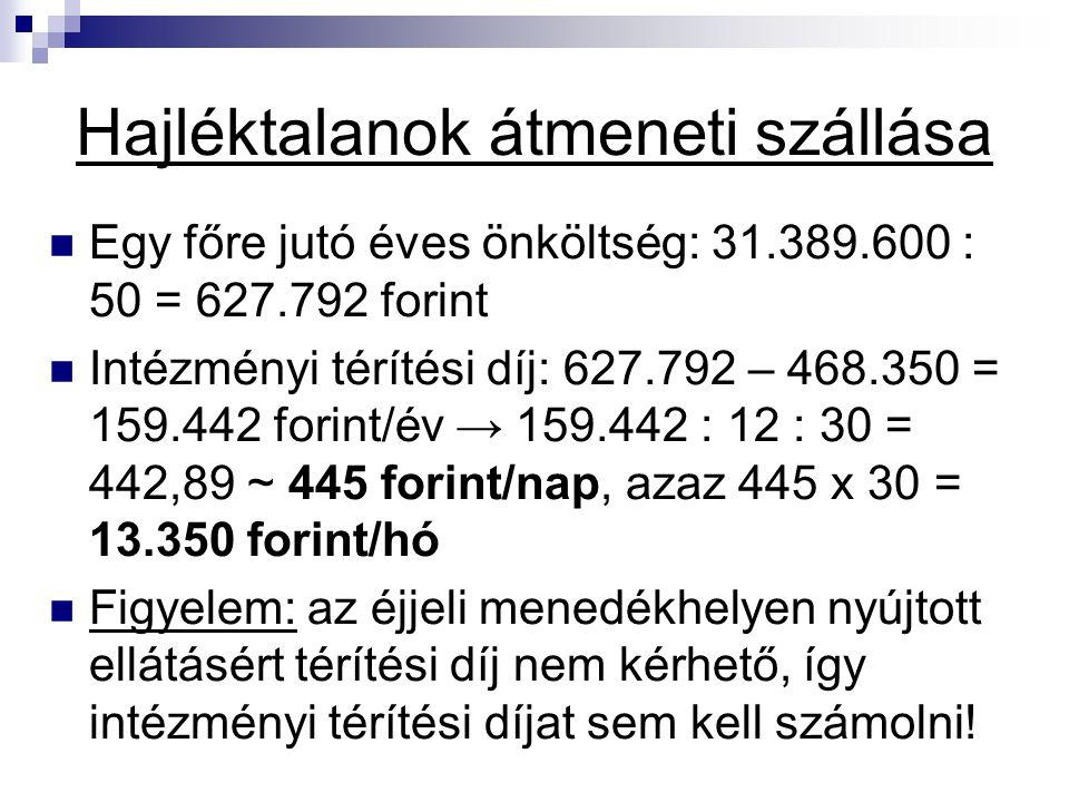 Hajléktalanok átmeneti szállása Egy főre jutó éves önköltség: 31.389.600 : 50 = 627.792 forint Intézményi térítési díj: 627.792 – 468.350 = 159.442 fo