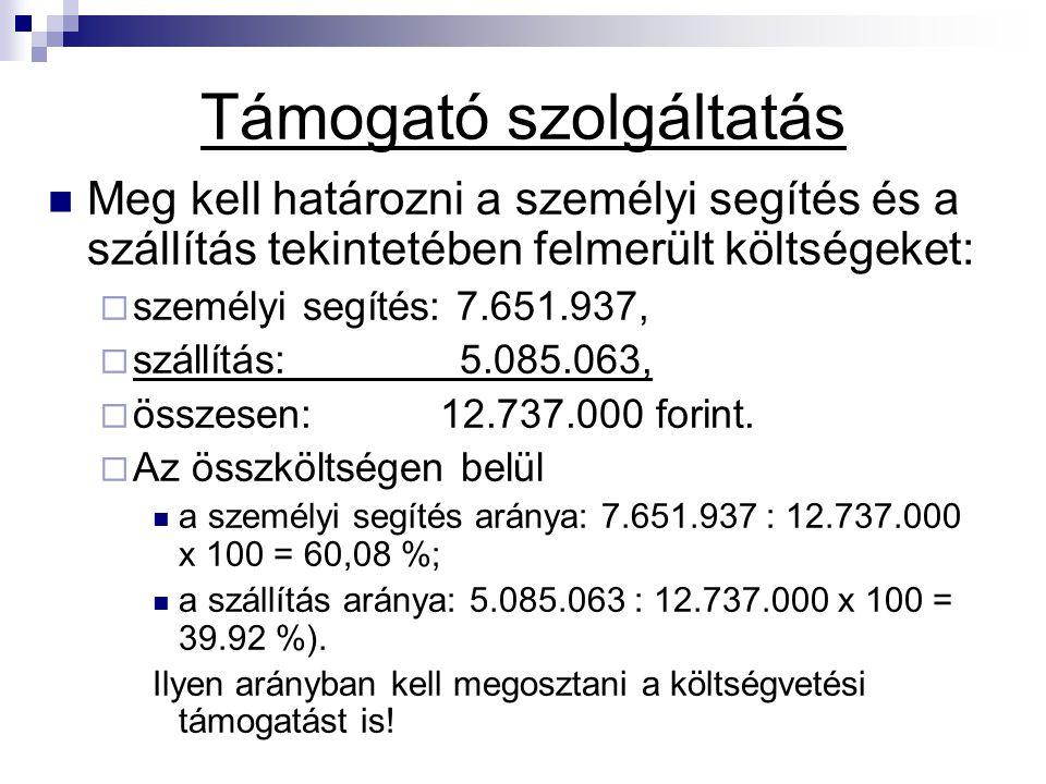 Támogató szolgáltatás Meg kell határozni a személyi segítés és a szállítás tekintetében felmerült költségeket:  személyi segítés: 7.651.937,  szállítás: 5.085.063,  összesen: 12.737.000 forint.