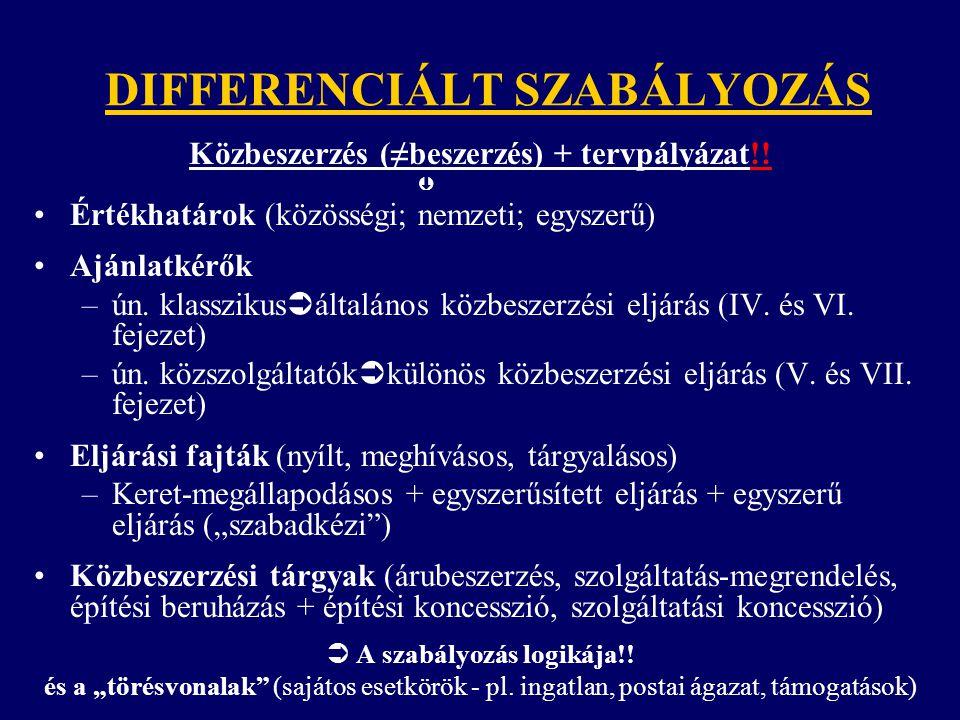DIFFERENCIÁLT SZABÁLYOZÁS Közbeszerzés (≠beszerzés) + tervpályázat!.