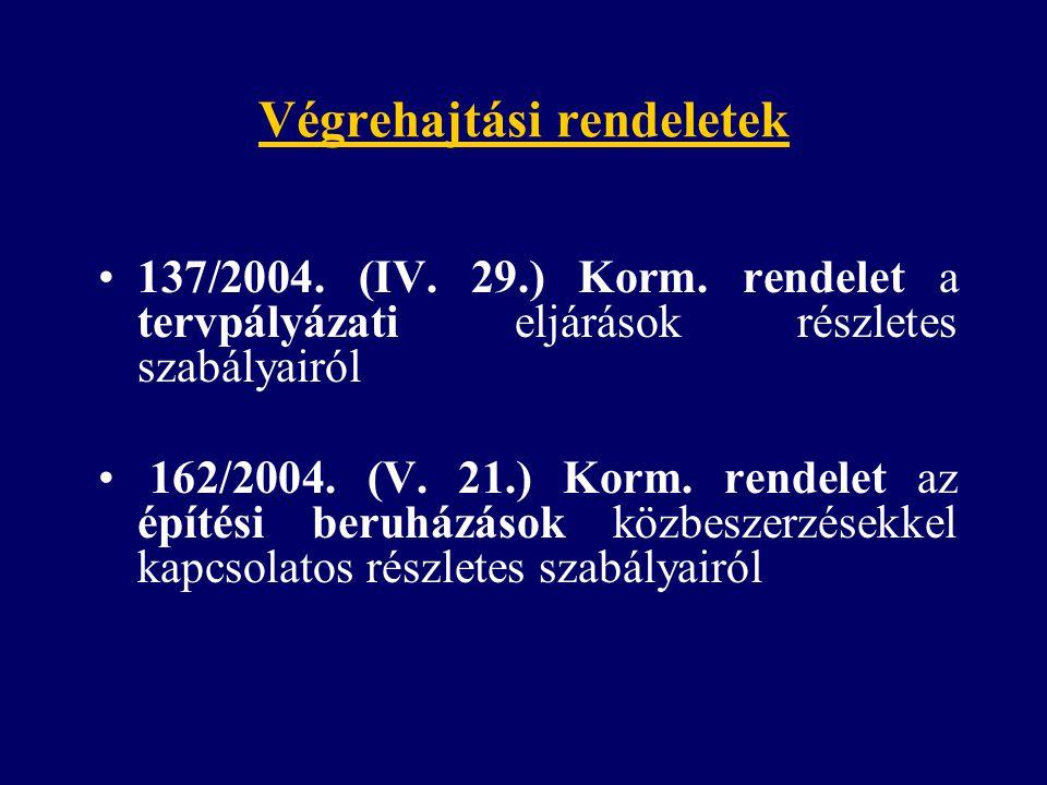Végrehajtási rendeletek 137/2004. (IV. 29.) Korm. rendelet a tervpályázati eljárások részletes szabályairól 162/2004. (V. 21.) Korm. rendelet az építé
