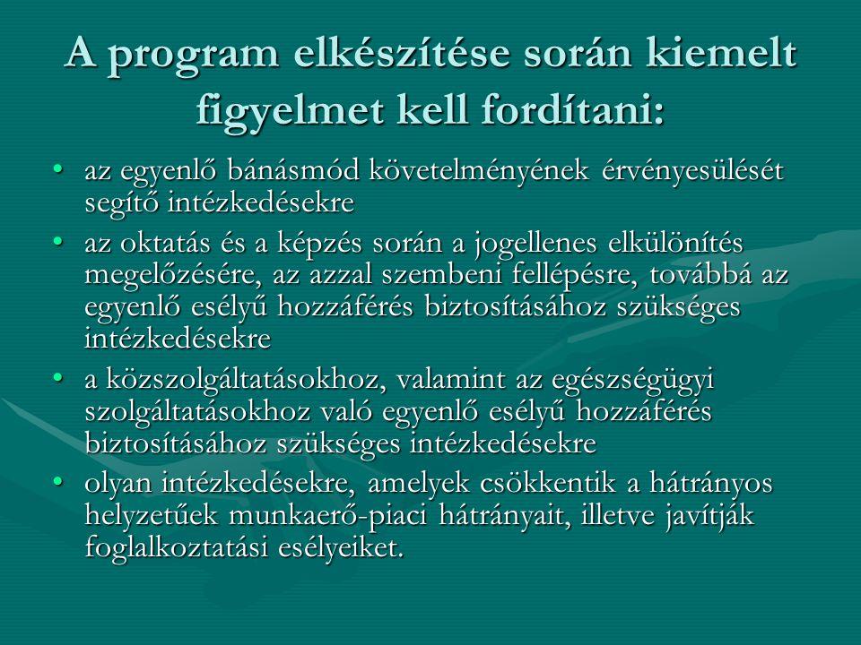 A program elkészítése során kiemelt figyelmet kell fordítani: az egyenlő bánásmód követelményének érvényesülését segítő intézkedésekreaz egyenlő bánás