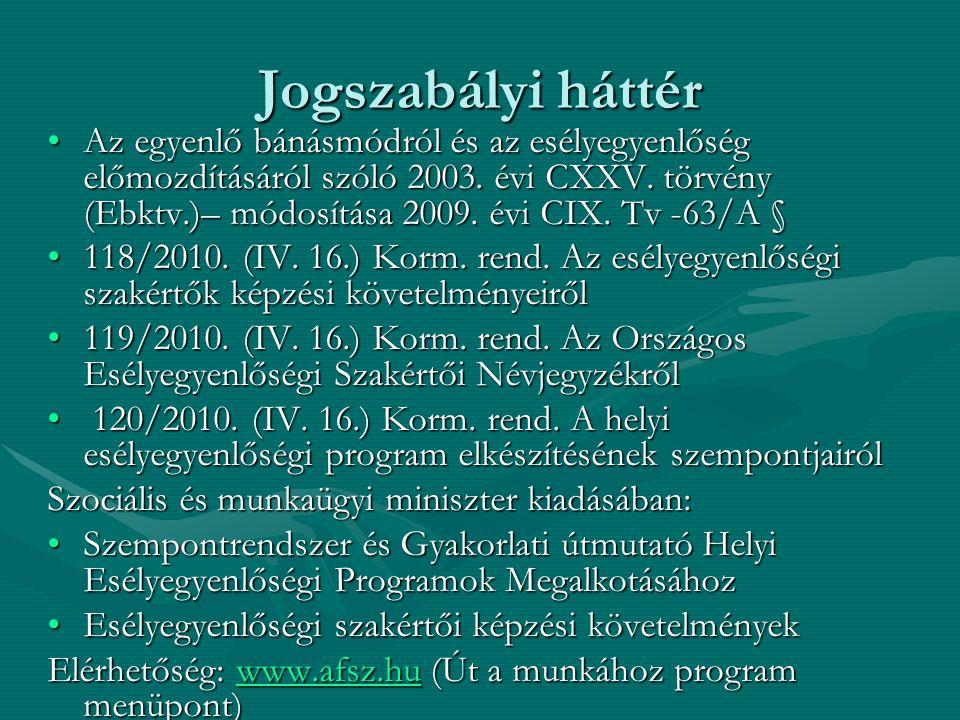 Jogszabályi háttér Az egyenlő bánásmódról és az esélyegyenlőség előmozdításáról szóló 2003. évi CXXV. törvény (Ebktv.)– módosítása 2009. évi CIX. Tv -