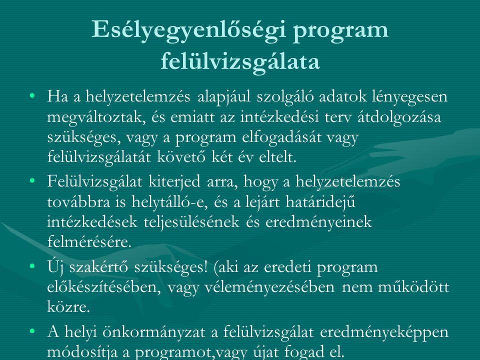 Esélyegyenlőségi program felülvizsgálata Ha a helyzetelemzés alapjául szolgáló adatok lényegesen megváltoztak, és emiatt az intézkedési terv átdolgozá