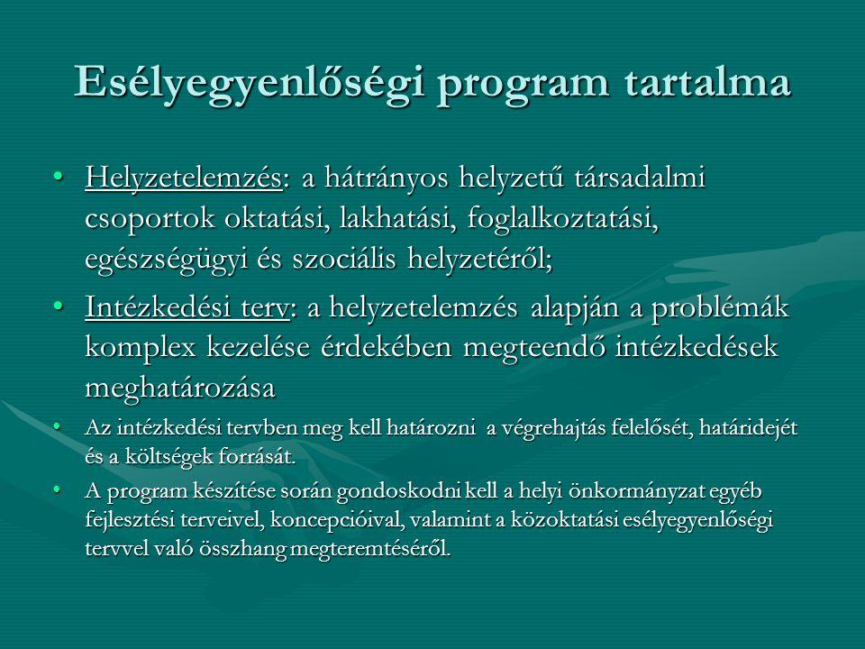 Esélyegyenlőségi program tartalma Helyzetelemzés: a hátrányos helyzetű társadalmi csoportok oktatási, lakhatási, foglalkoztatási, egészségügyi és szoc