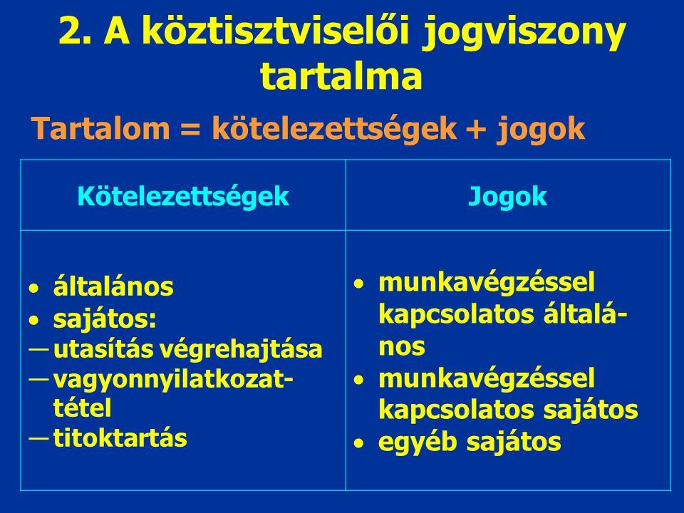 2. A köztisztviselői jogviszony tartalma KötelezettségekJogok  általános  sajátos: ―utasítás végrehajtása ―vagyonnyilatkozat- tétel ―titoktartás  m