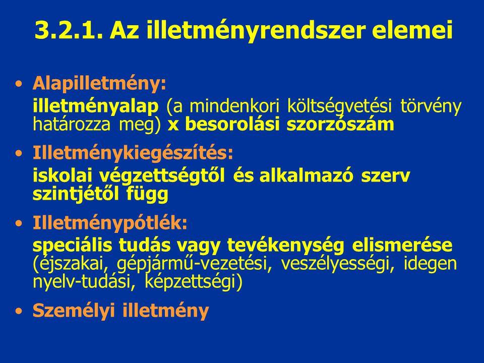 3.2.1. Az illetményrendszer elemei Alapilletmény: illetményalap (a mindenkori költségvetési törvény határozza meg) x besorolási szorzószám Illetményki