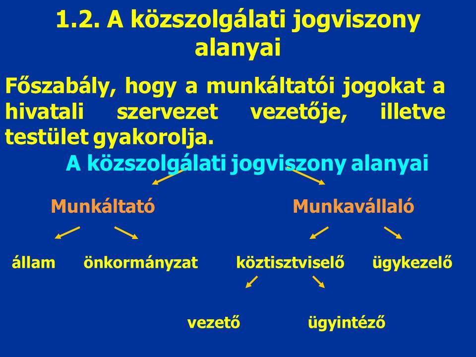 1.2. A közszolgálati jogviszony alanyai A közszolgálati jogviszony alanyai Munkáltató Munkavállaló Főszabály, hogy a munkáltatói jogokat a hivatali sz
