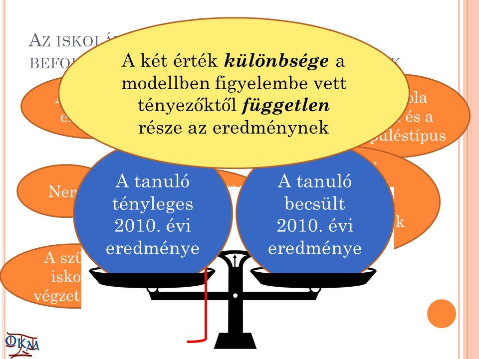 A Z ISKOLÁTÓL FÜGGETLEN EREDMÉNYT BEFOLYÁSOLÓ TÉNYEZŐK, AMELYEK ISMERTEK A 2008.