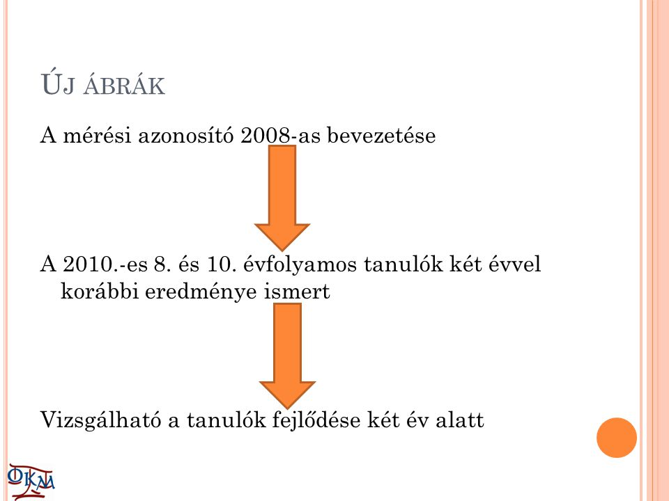 Ú J ÁBRÁK A mérési azonosító 2008-as bevezetése A 2010.-es 8.