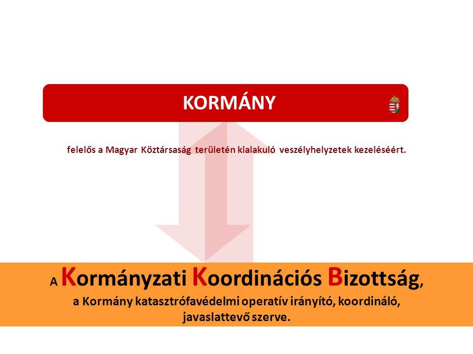 felelős a Magyar Köztársaság területén kialakuló veszélyhelyzetek kezeléséért.