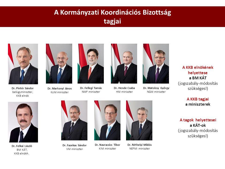 Dr.Pintér Sándor belügyminiszter, KKB elnök Dr. Felkai László BM KÁT, KKB elnökh.