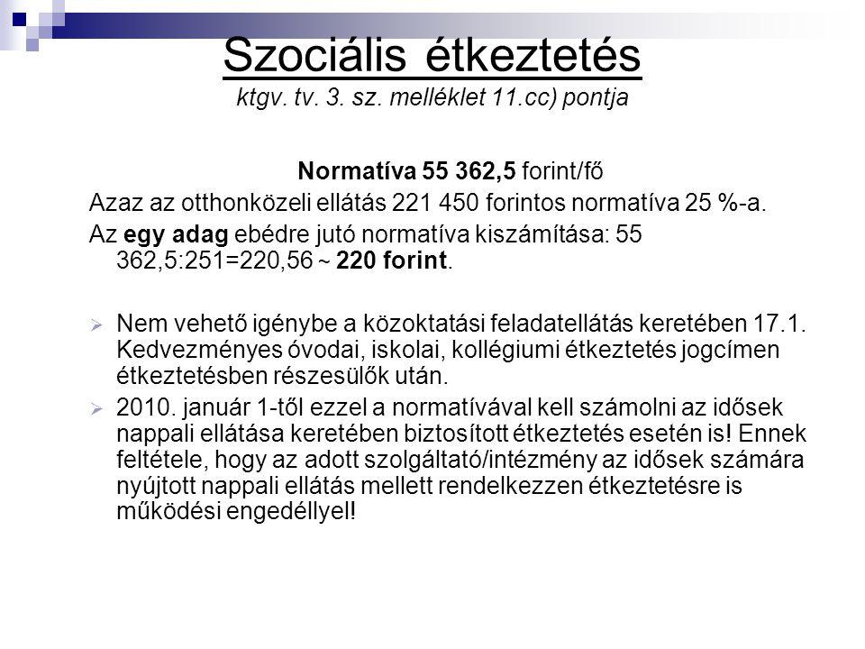 Szociális étkeztetés ktgv. tv. 3. sz. melléklet 11.cc) pontja Normatíva 55 362,5 forint/fő Azaz az otthonközeli ellátás 221 450 forintos normatíva 25