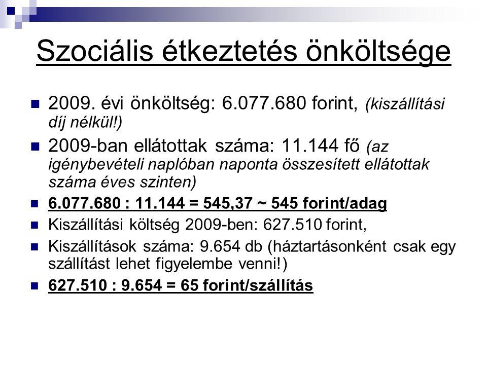 Szociális étkeztetés önköltsége 2009. évi önköltség: 6.077.680 forint, (kiszállítási díj nélkül!) 2009-ban ellátottak száma: 11.144 fő (az igénybevéte