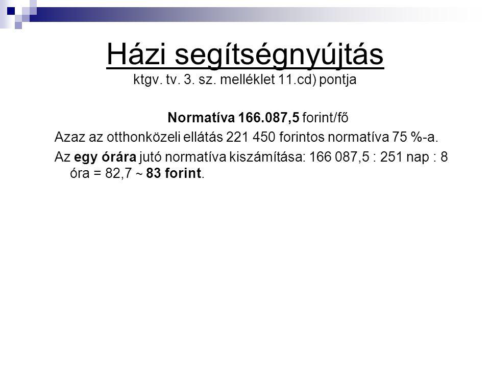 Házi segítségnyújtás ktgv. tv. 3. sz. melléklet 11.cd) pontja Normatíva 166.087,5 forint/fő Azaz az otthonközeli ellátás 221 450 forintos normatíva 75
