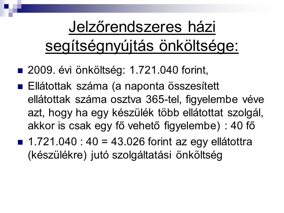 Jelzőrendszeres házi segítségnyújtás önköltsége: 2009. évi önköltség: 1.721.040 forint, Ellátottak száma (a naponta összesített ellátottak száma osztv
