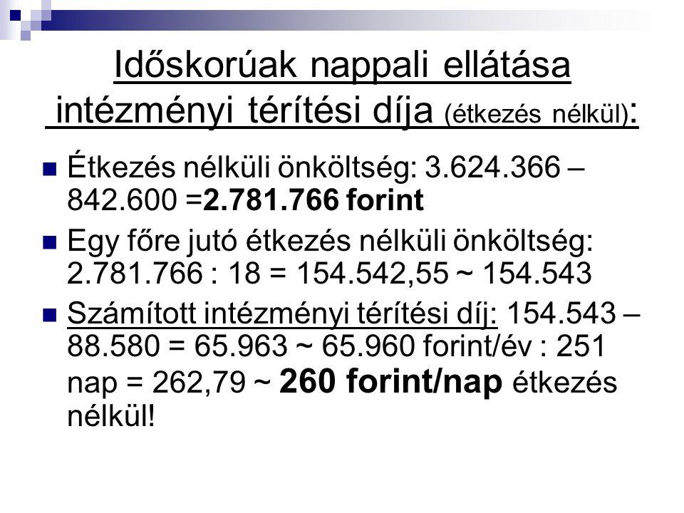 Időskorúak nappali ellátása intézményi térítési díja (étkezés nélkül) : Étkezés nélküli önköltség: 3.624.366 – 842.600 =2.781.766 forint Egy főre jutó