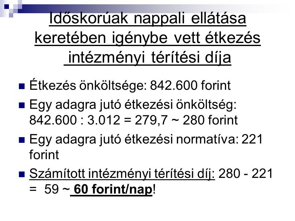 Időskorúak nappali ellátása keretében igénybe vett étkezés intézményi térítési díja Étkezés önköltsége: 842.600 forint Egy adagra jutó étkezési önkölt